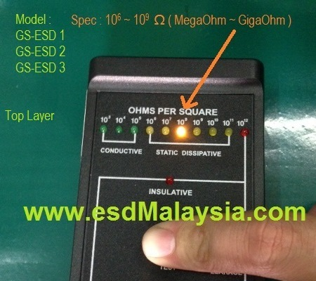 ESD Measurement